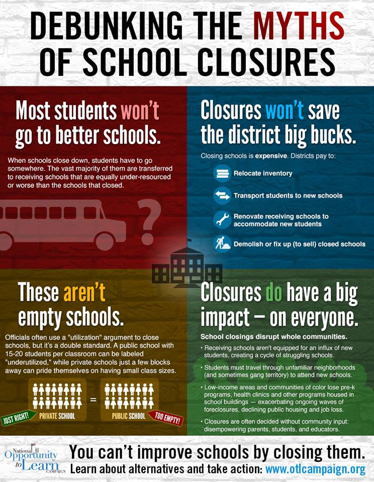 Debunking School Closure Myths