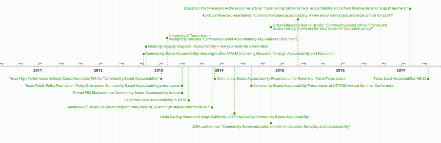 Trumpeting Local Accountability Idea for 5 years! | Cloaking